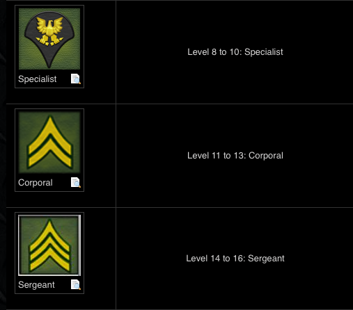 Ranks on free vehicles